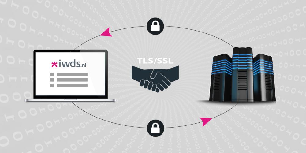 E-mail met TLS-versleuteling: een must voor veilig mailverkeer!